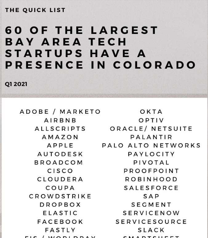 60 of the Largest Bay Area Tech Companies in Colorado